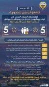 مجلس الوزراء الكويتي.jpg